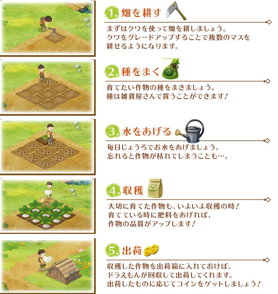 レシピ のび太 物語 の 牧場